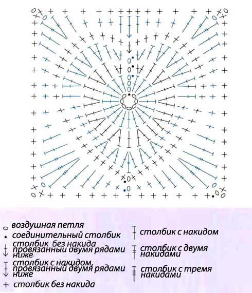 Каждый квадрат вяжется по